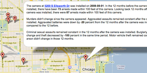 View crime statistics before and after cameras were installed.