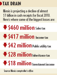 Illinois-tax-receipts-2010.jpg
