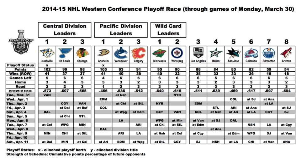 NHLPlayoffScenario.jpg