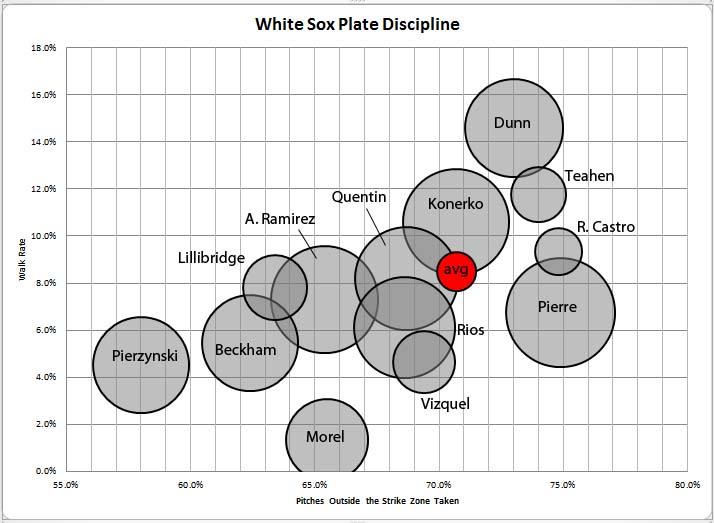 sox plate discipline.jpg